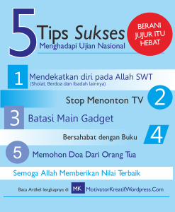 Poster Ujian Nasional